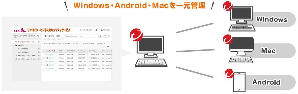 Windows・Android・Macを一元管理
